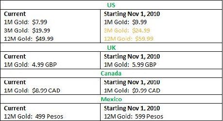 Nuevos precios xbox live.