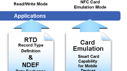 nfc-tecnología2