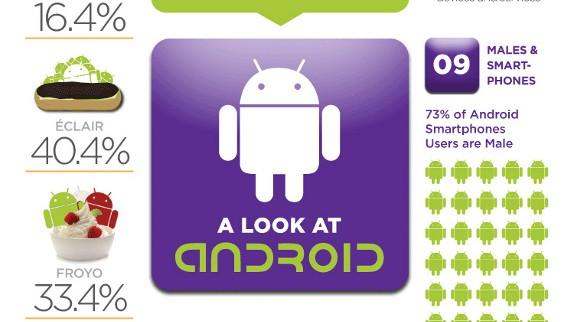 Infografia_Todo_Sobre_Android copia