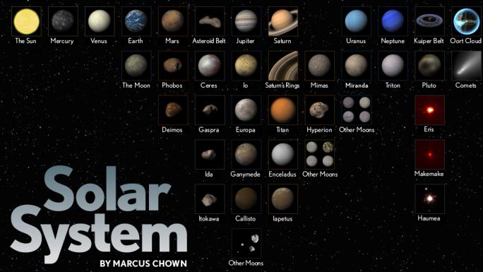solar-system-006-e1293576520673-700x525