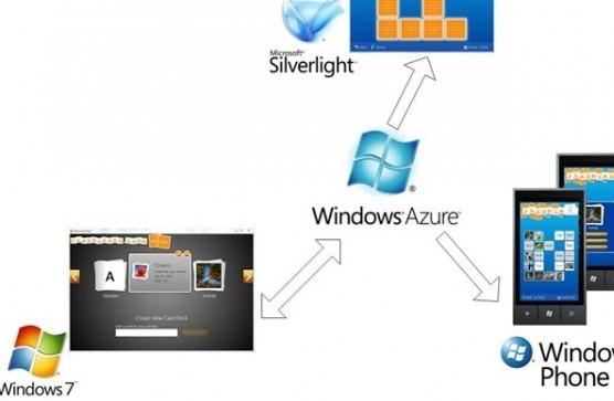 desarrollo windows