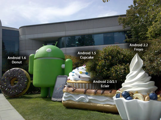 Android-Cupcake-Donut-Eclair-Froyo-Gingerbread1
