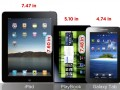 BlackBerry PlayBook y Tablets