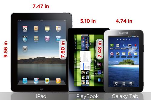 BlackBerry PlayBook y Tablets