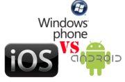 windowsphoneiosandroid