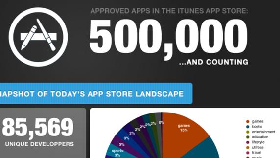 500K-App