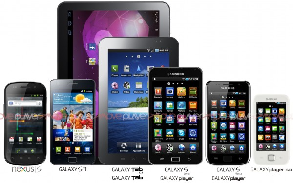 Samsung-galaxy-S_size