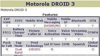 motorola_droid3