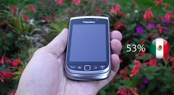 BlackBerry-Mexico-MAIN