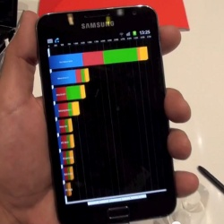 Samsung-Galaxy-Note-hits-an-impressive-Quadrant-score-of-3624-pricing-revealed