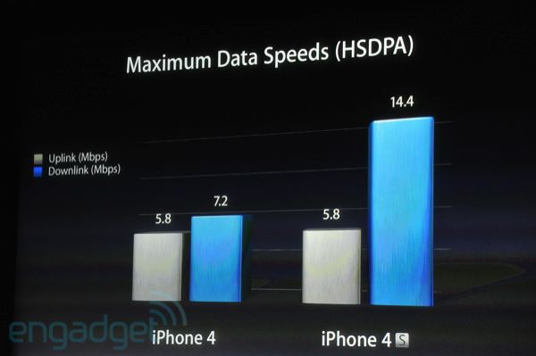 iphone4s7