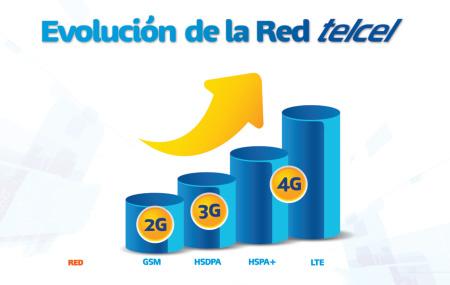 4G-Telcel
