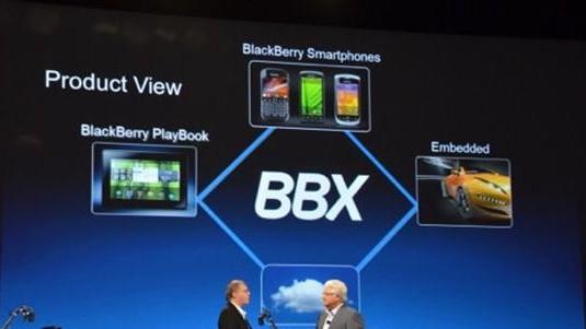 BBX platform