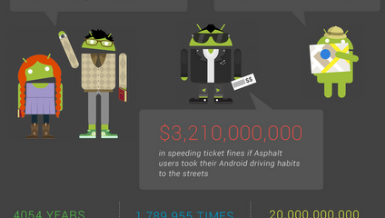 10billion_infographic
