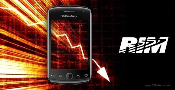 Caída Financiera RIM BlackBerry 2011