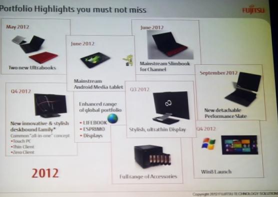 Fujitsu Roadmap