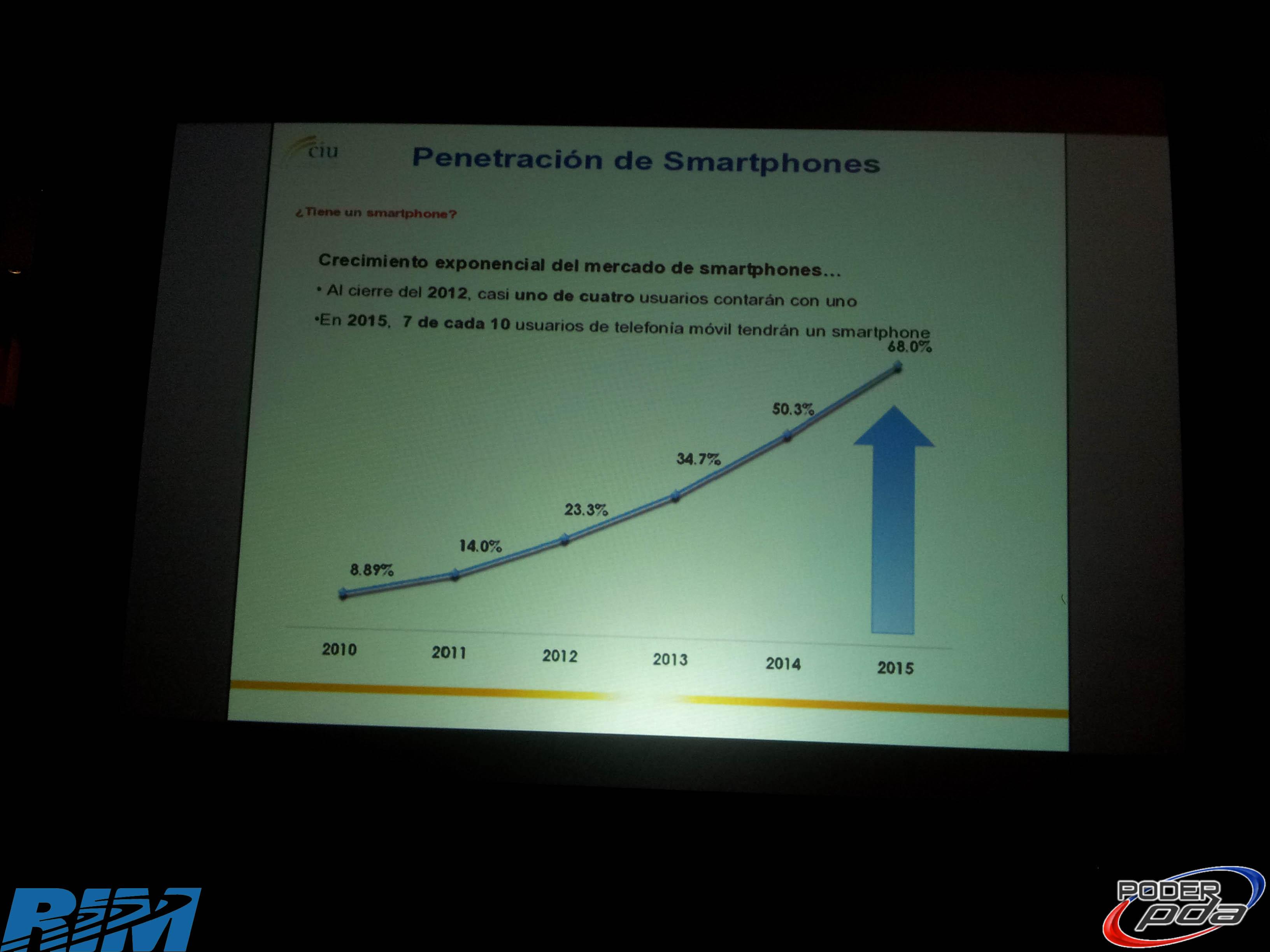 Vision-RIM-BlackBerry-Mexico-2012-1