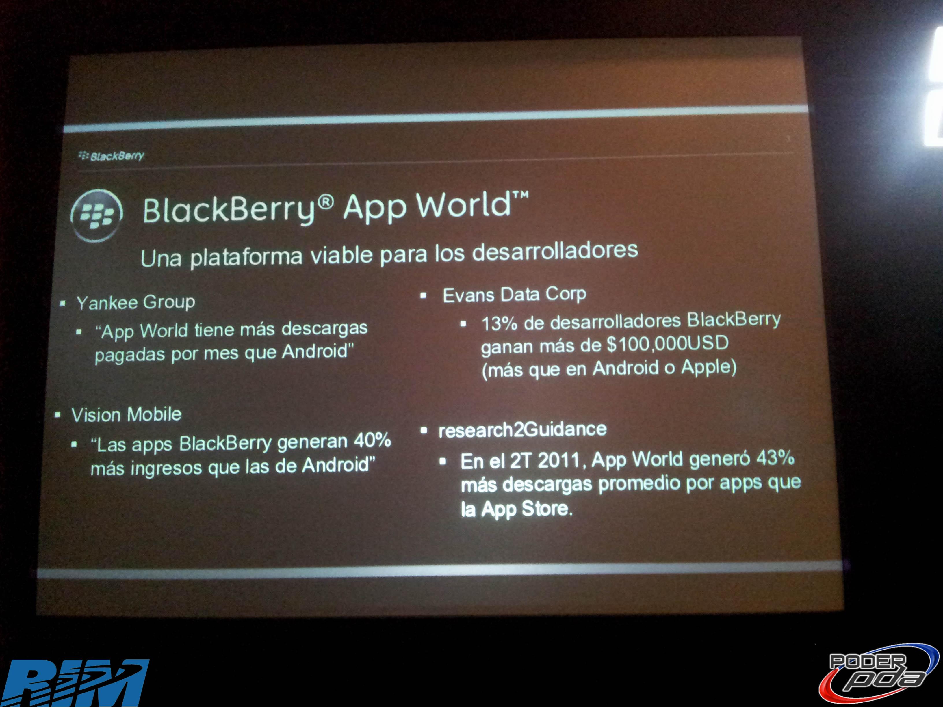 Vision-RIM-BlackBerry-Mexico-2012-17