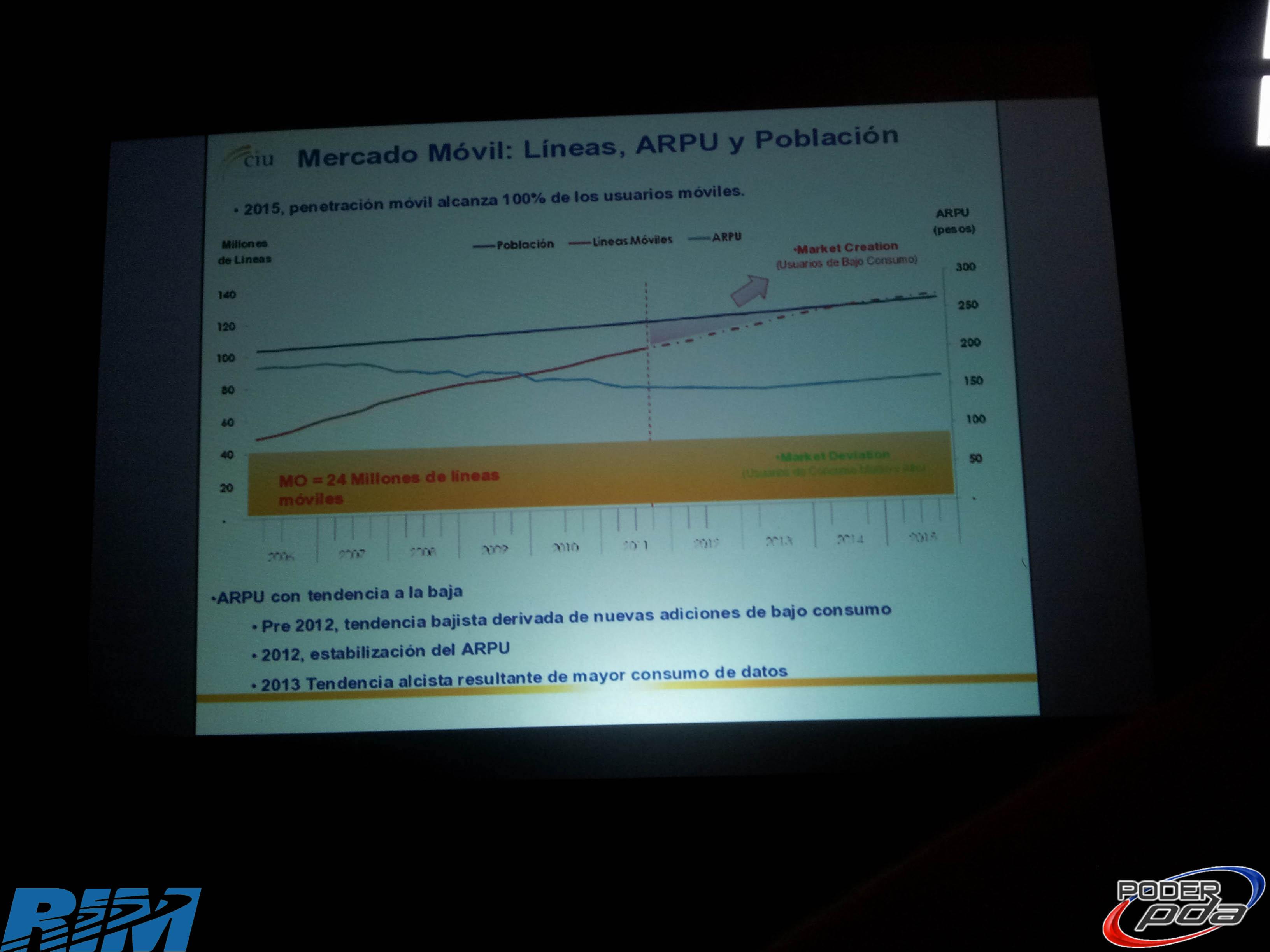 Vision-RIM-BlackBerry-Mexico-2012-2