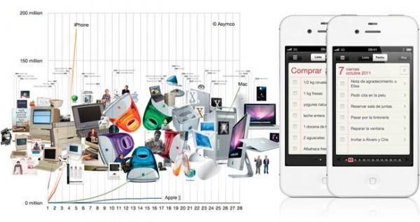 mac-vs-iphone
