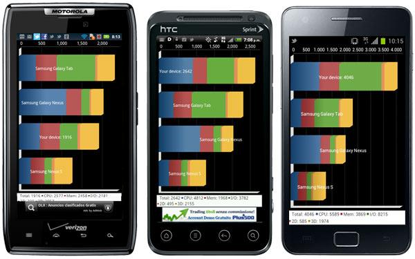Motorola_RAZR_Screenshots_Benchmarks