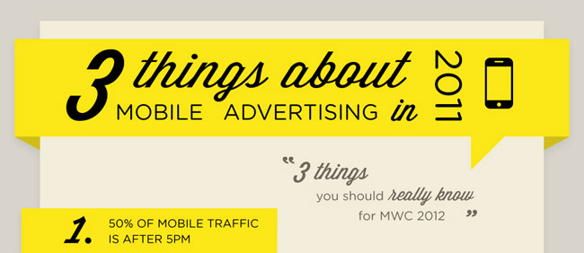 infographic__mobile_advertising_mwc-head