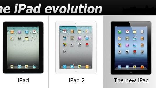 ipad-evolution-head