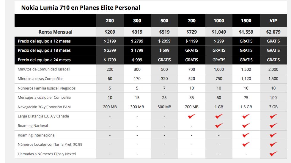 planes elite personal lumia710