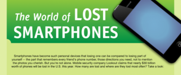 Lost-Smartphones-972-1-520x1202 - copia