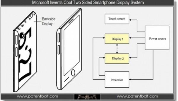 Micorosoft-patenta-teléfonos-con-dos-pantallas