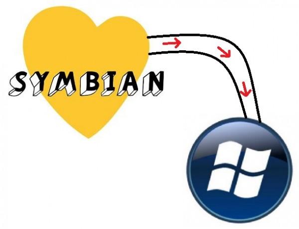 Symbian-WP