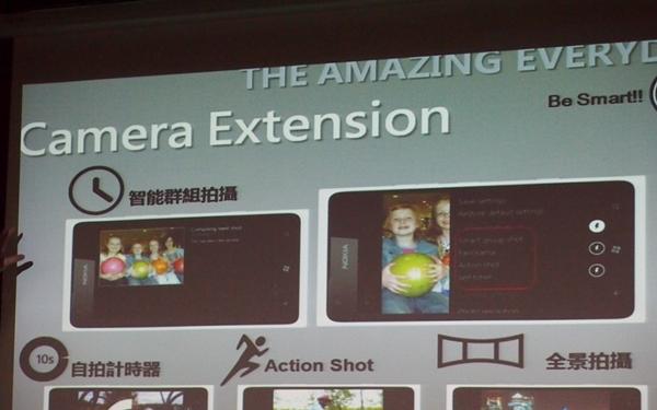 Camera-Extension