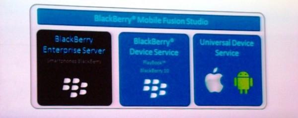 BlackBerry Mobile Fusion 22