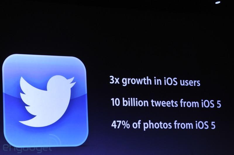 appletwitter