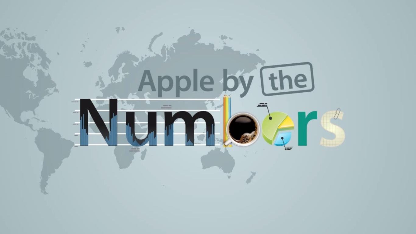 Apple en numeros