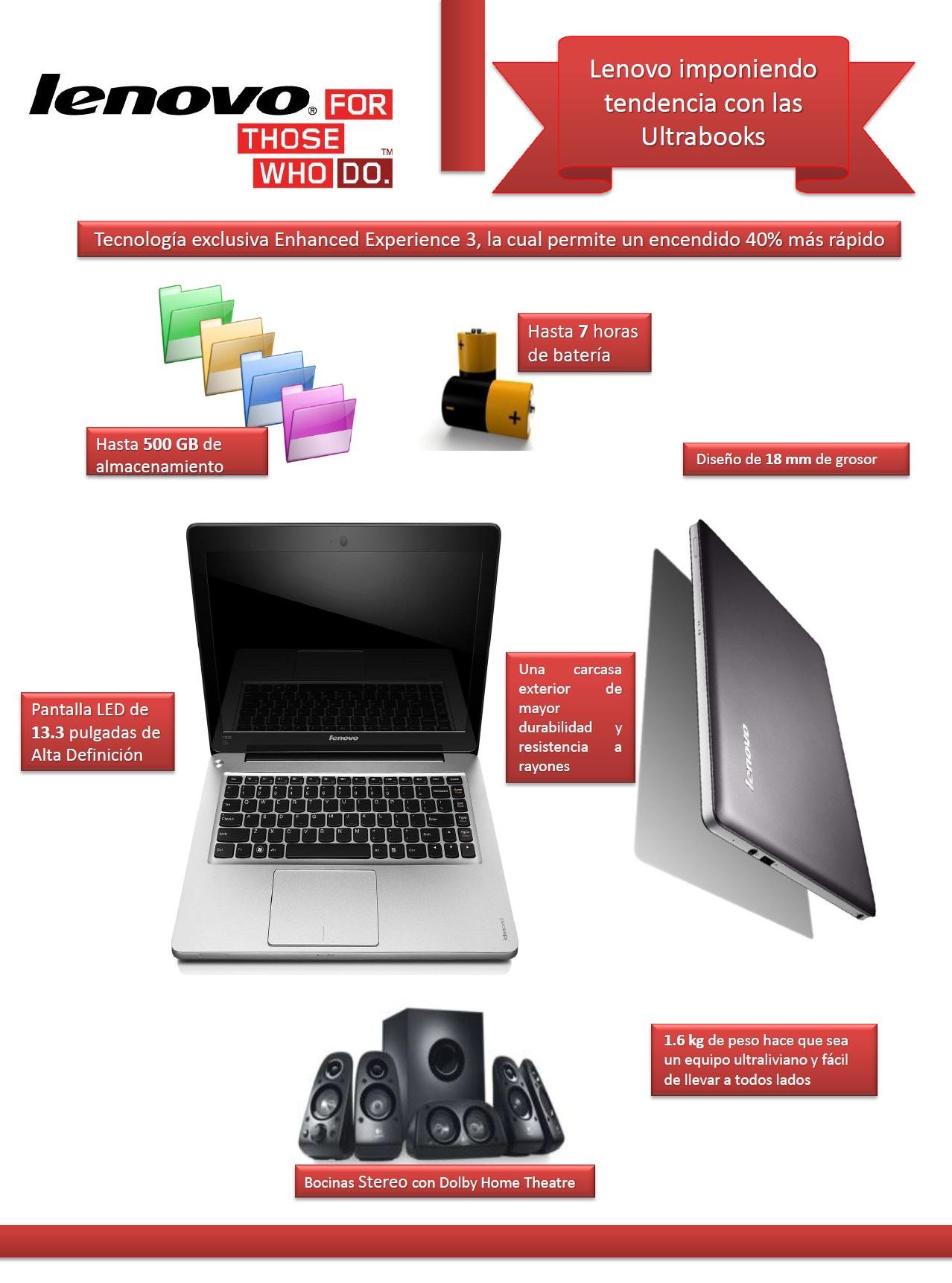 Lenovo Infografía