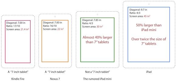 tablet_size_comparison