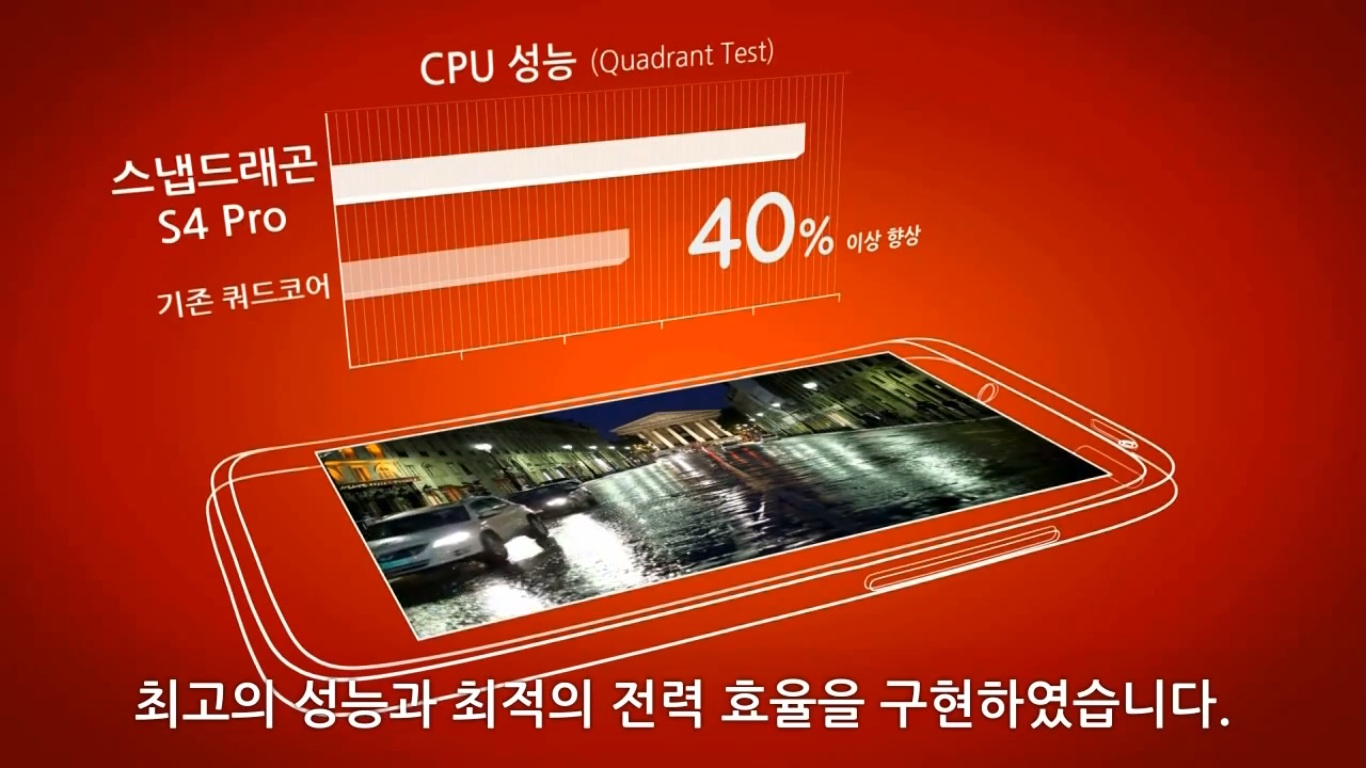 Snapdragon s4 quad-core