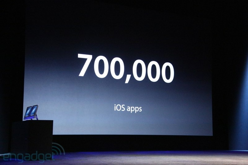 apps700mil