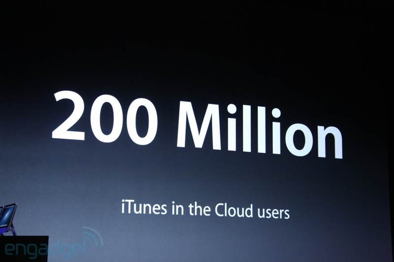 itunesicloud