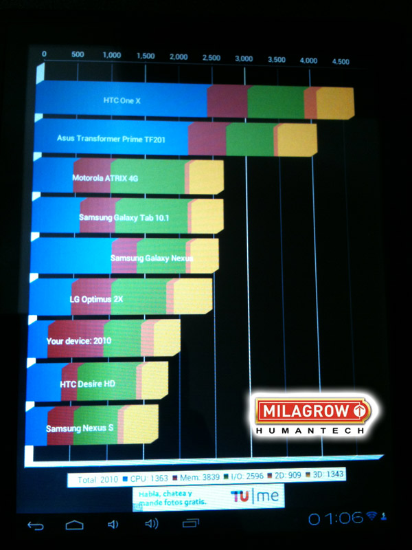 TabTop-Milagrow-21
