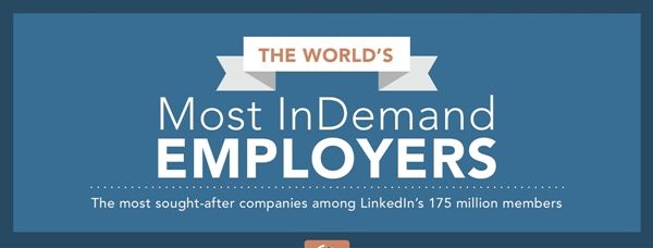 Worlds-Most-In-Demand-Employers
