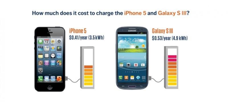 iphone 5 y 5s precio