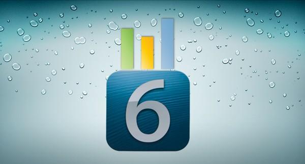 iOS-6-Poll-iJailbreakcopyright