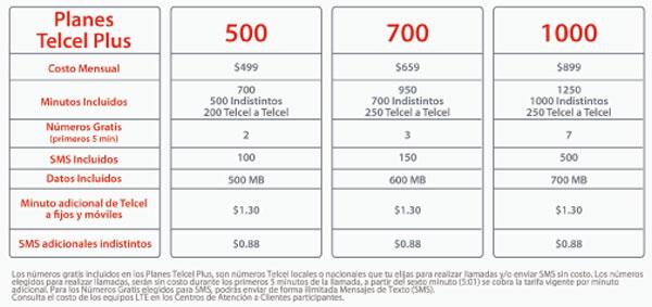 LTE 4G Telcel Precios-y-Planes