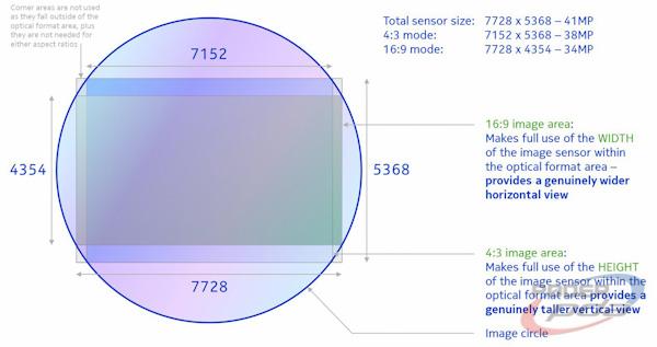 Nokia808_Pureview_Telcel--2-2