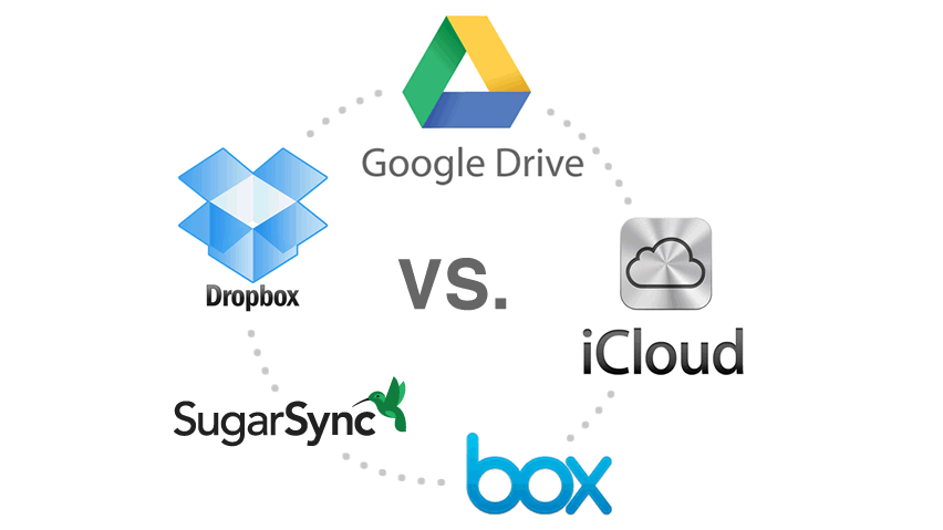 The Biggest Problems with Each Cloud Storage service