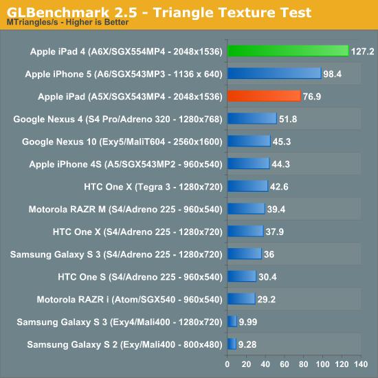 benchmark-4