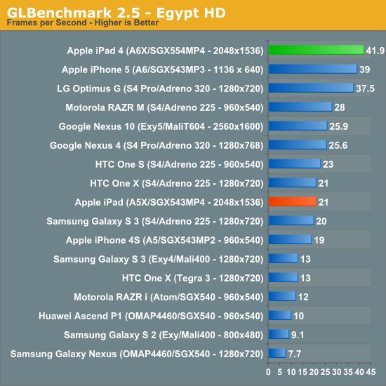 benchmark-5
