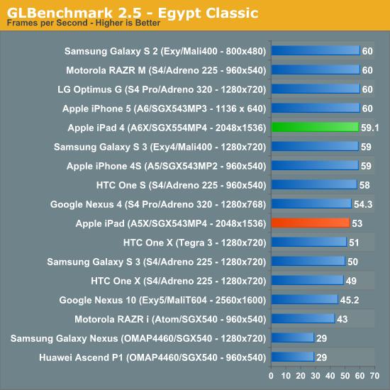 benchmark-6